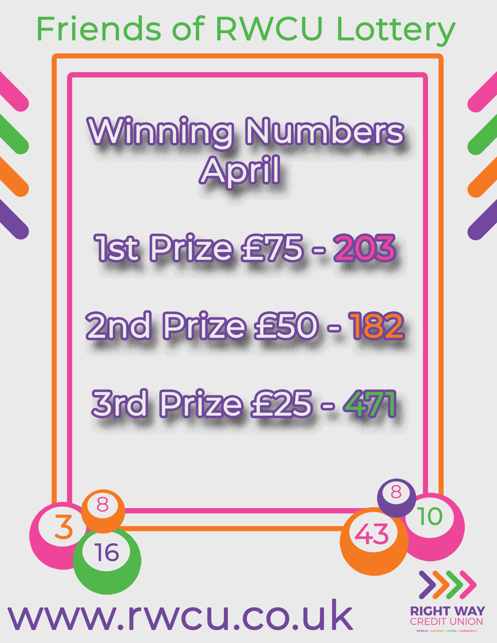 April Lottery Winners